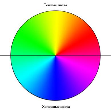 составляем букет как подобрать цветовую гамму